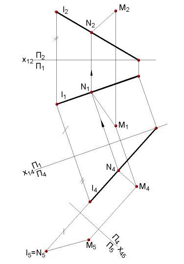Найти кратчайшее расстояние между кривыми и